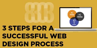 3-steps-for-a-successful-web-design-process