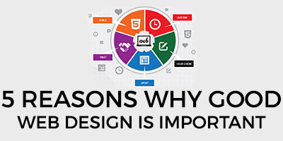 5 Reasons Why Good Web Design Is Important