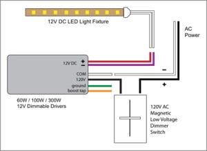 88Light  How do you dim LED lights?