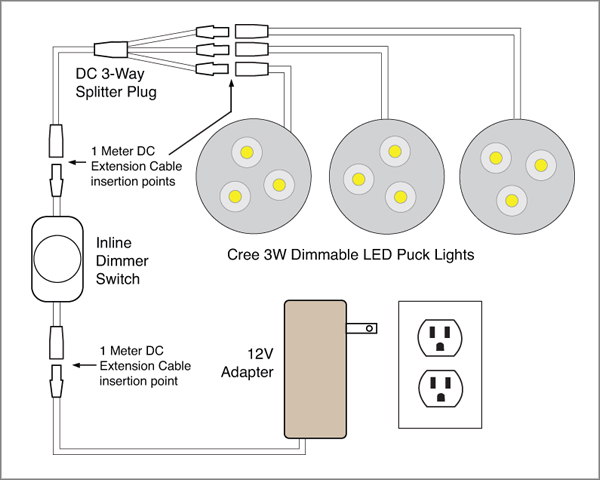 dimmable1 12v led downlight wiring diagram efcaviation com downlight wiring diagram at crackthecode.co