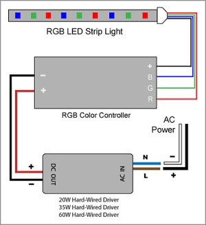 Sargent Wiring Diagram Wd Syspk, Sargent, Best Collection Electrical Wiring Image For Free Download