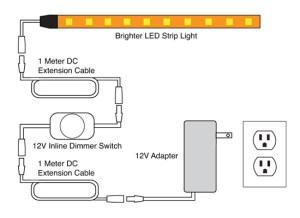 88Light  LED Strip Light Kit wiring diagrams