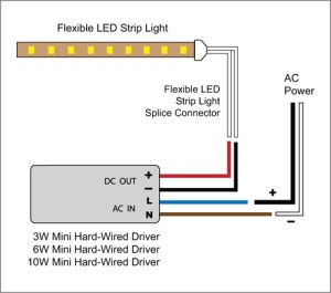 88Light  Flexible LED Strip Light to Driver and Adapter