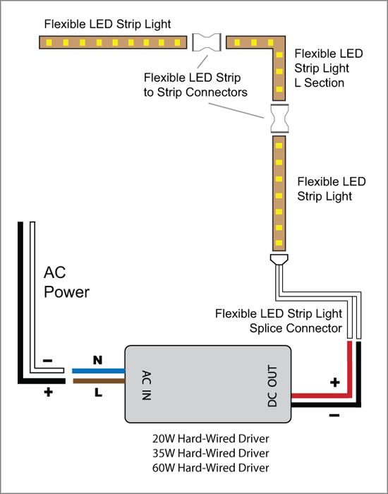 Led Strip Lights Wiring Diagram - Wiring Diagram