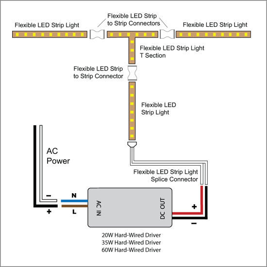 88light  flexible led strip light t and l sections wiring