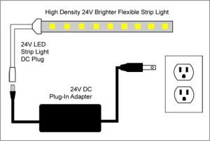 88Light  High Density 24V Brighter Flexible LED Strip