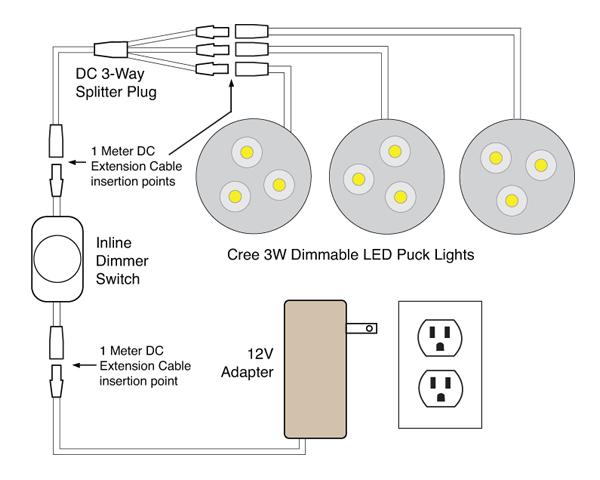 wiring under cabinet led lighting install lighting puck lights rh vaninadesign co