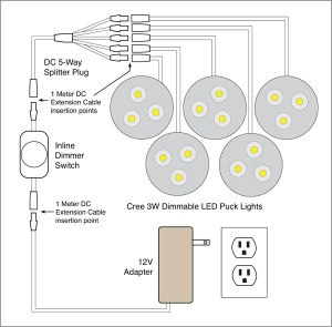 88Light  Cree 3 Watt Dimmable LED Puck Light wiring diagrams