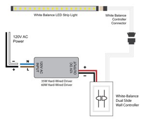 88Light  White Balance LED Strip Lighting wiring diagrams