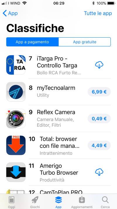 iTarga Pro #7 in classifica su AppStore
