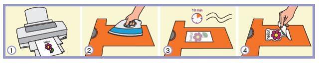 8-sorbos-de-inspiracion-etiquetas para identificar la ropa-papel-para-transferir