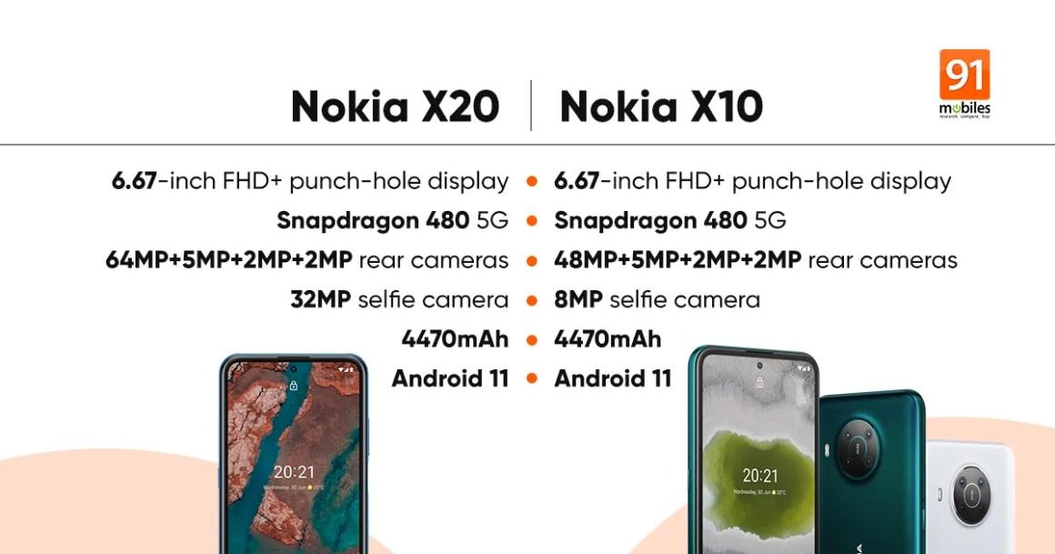 Nokia_X10_X20_features