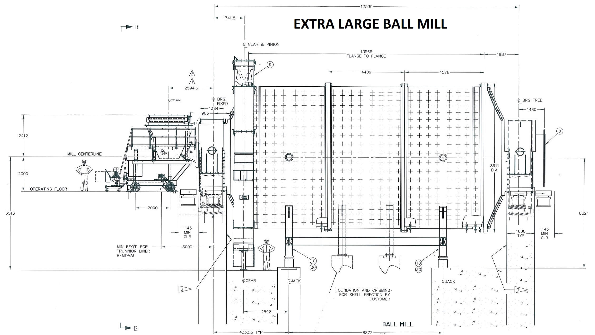 Ball Mills Archives
