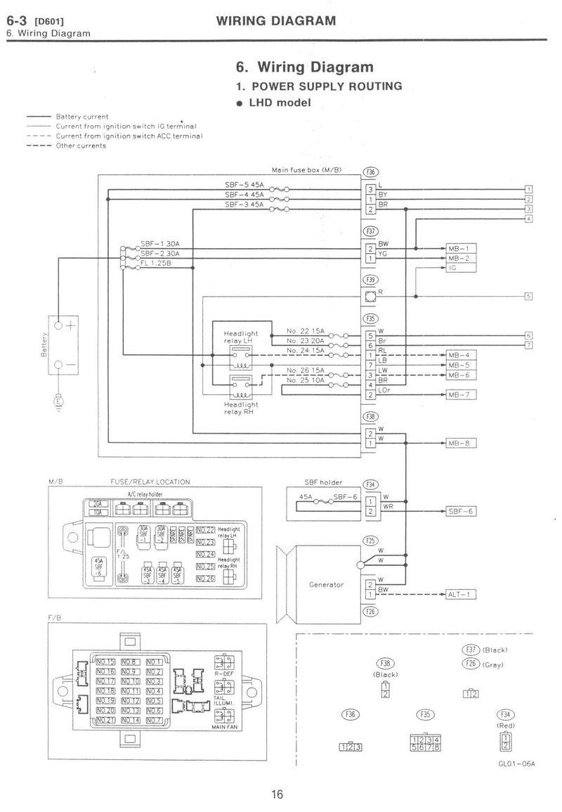 2001 Subaru Outback Radio Wiring Diagram - Wiring Diagram