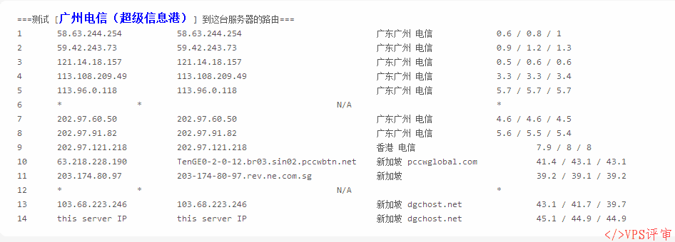 QQ 截图 20160915115618.png # 测评 #DGCHOST  新加坡直连   首月 1 刀机测评  VPS 测评   第 3 张