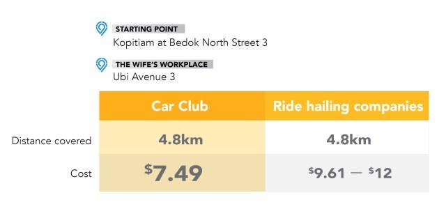 car club car-sharing
