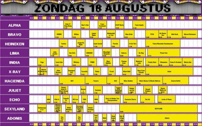 Timetable Lowlands 2019 Zondag 18 Augustus