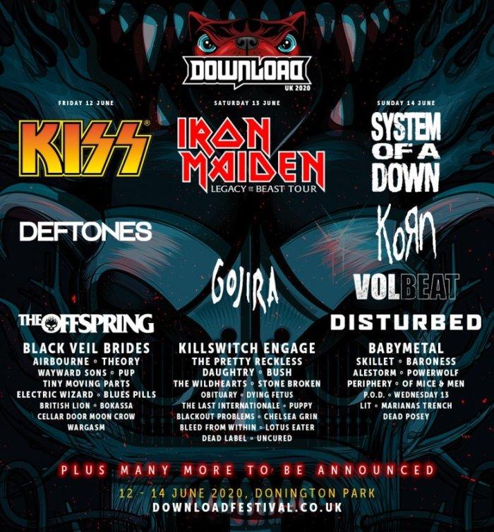 Volbeat, Babymetal en meer naar Download Festival 2020