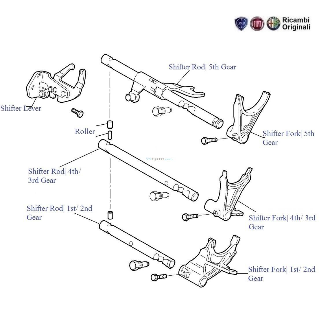 Fiat Punto 1 3 Mjdsel Gears Rod Amp Forks