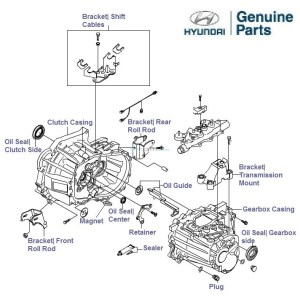 Hyundai Getz Prime 15 CRDI: Transmission and Clutch Casing