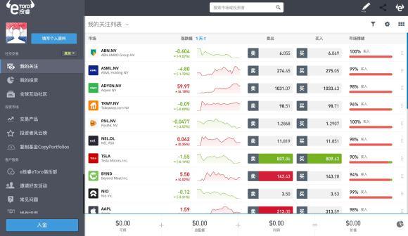 eToro_购买股票