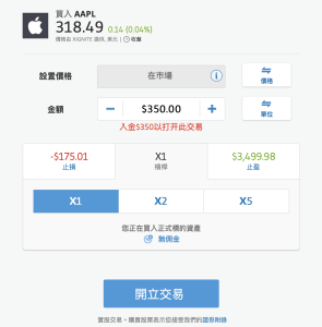 市場定價_e投睿