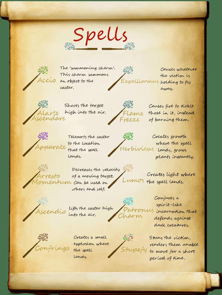 Harry Potter Mod 1122112 Download