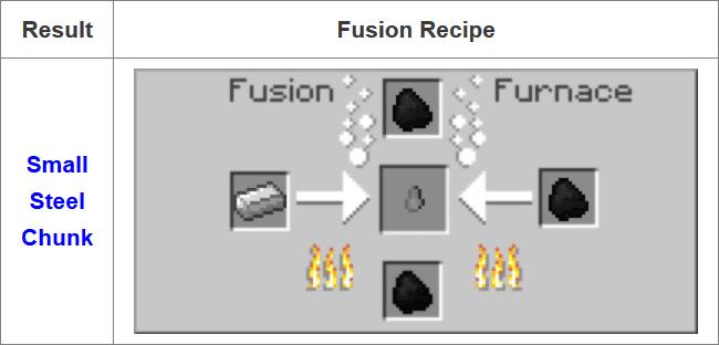Fusion Mod Crafting Recipes 1