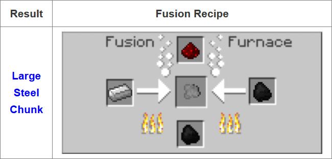 Fusion Mod Crafting Recipes 5