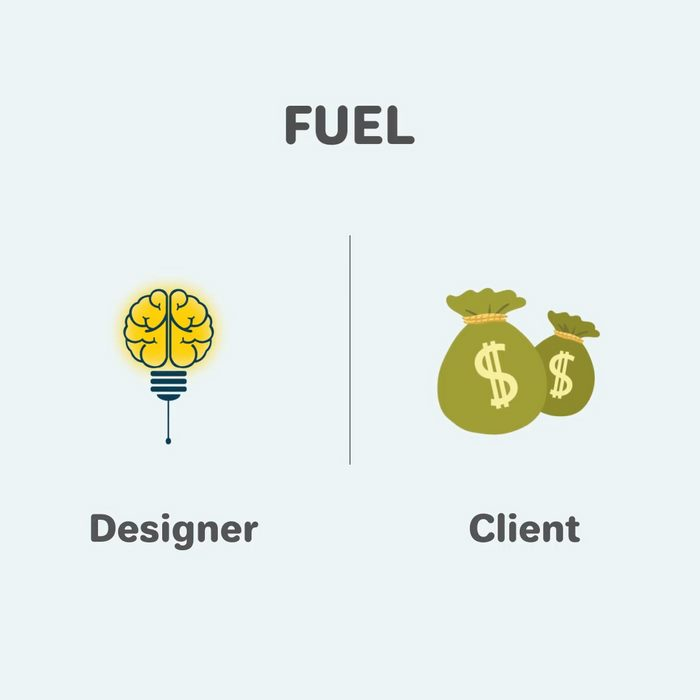 graphic-designer-vs-client-differences-illustration-trustmedesign-8
