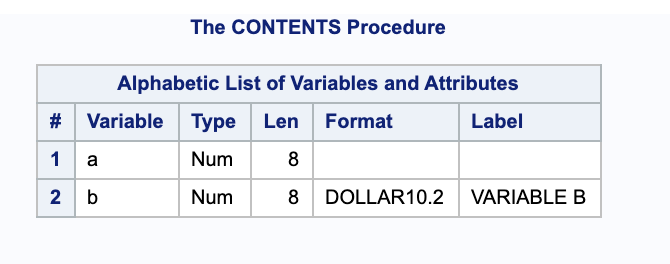 How to delete labels and formats from SAS variables?
