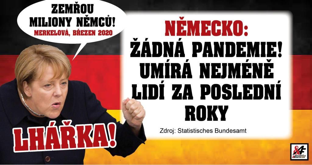 Merkelová do vězení? V březnu způsobila paniku: Zemře MILION Němců na koronavirus! Dnes: Jen 10 tisíc sporných případů – i když se Němci místo karantény pořádali večírky. Veřejnost žádá trest pro kancléřku