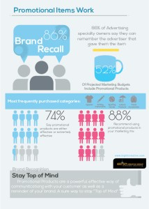 promotional-products-work-infographic-big-hit-creative-group