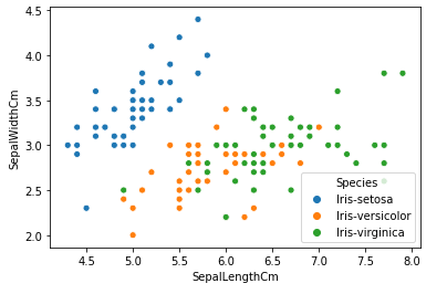 seaborn_scatter