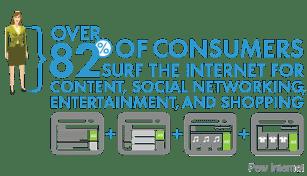 Website Promotion Statistics