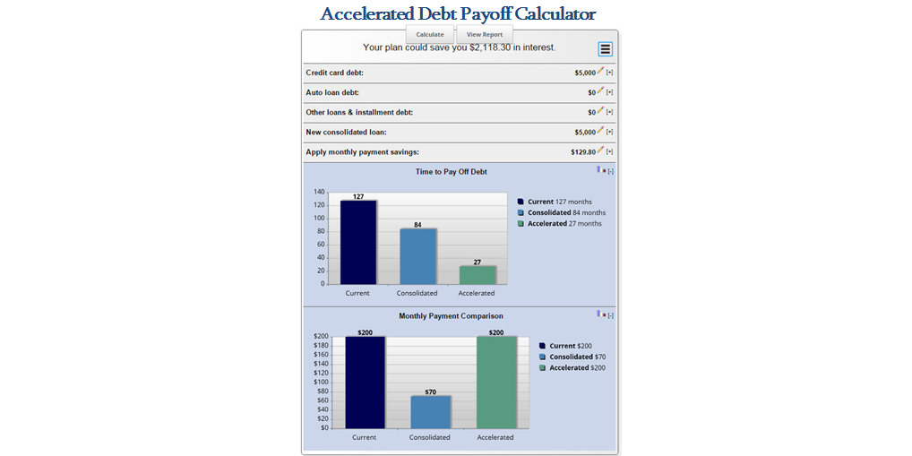 accelerated debt payoff calculator