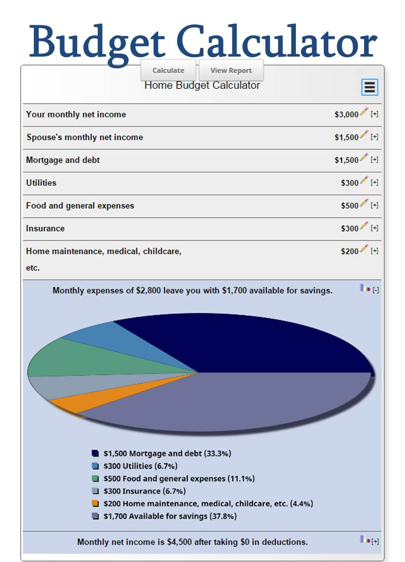budget calculator budget planner mls mortgage