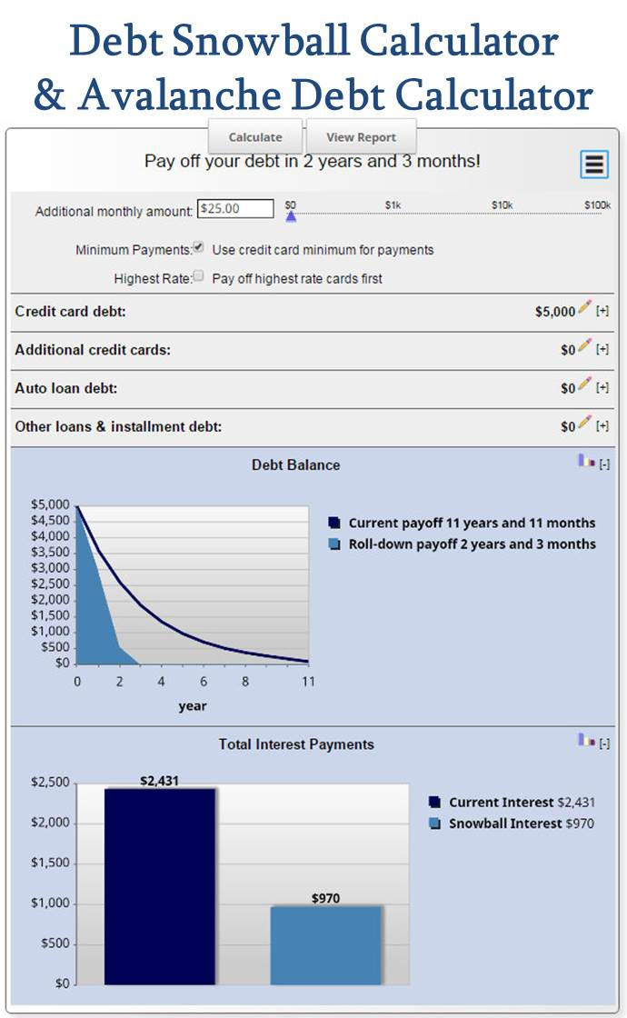 debt snowball calculator   u0026 avalanche debt