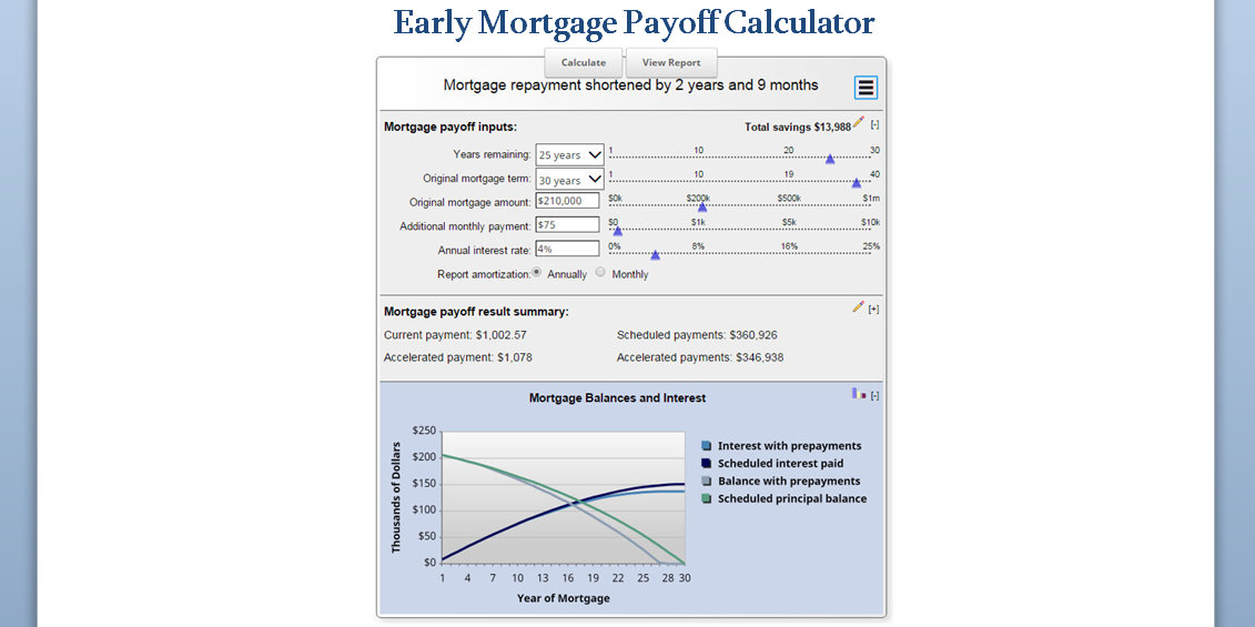 early payment mortgage calculator