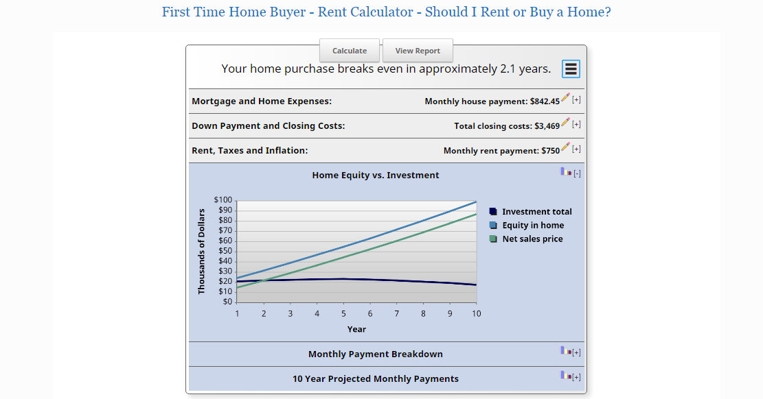 first time home buyer rent vs buy calculator mls mortgage