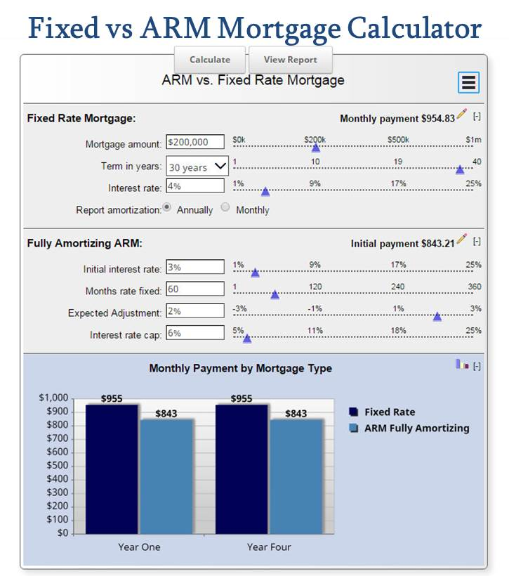 fixed vs arm mortgage calculator mls mortgage