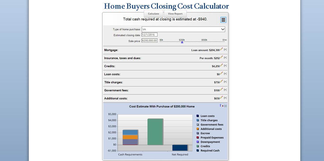 home buyers closing cost calculator