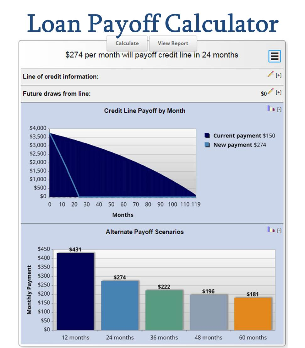 Loan Payoff Calculator - Paying off Debt