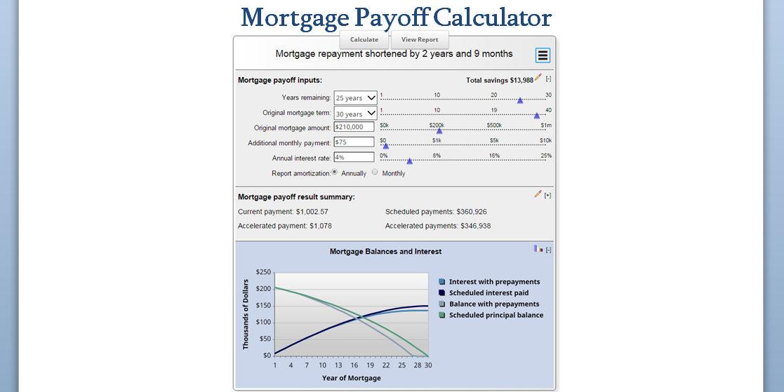 Mortgage Payoff Calculator | MLS Mortgage