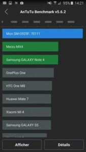 Samsung Galaxy S6 Edge benchmark AnTuTu