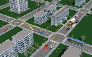 autonomous-vehicle-to-vehicle-communication