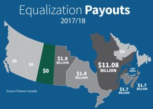 canadian-equalization-payments-2017-2018