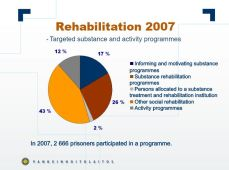 dutch-prison-rehabilitation