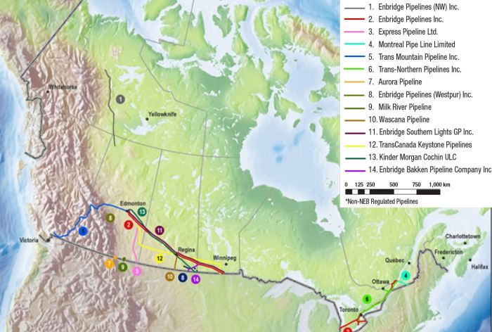 major-canadian-oil-pipelines