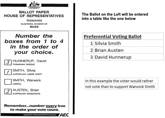 preferential-voting-ballot-voter1